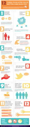 12-Things-Infographic-1000px.png