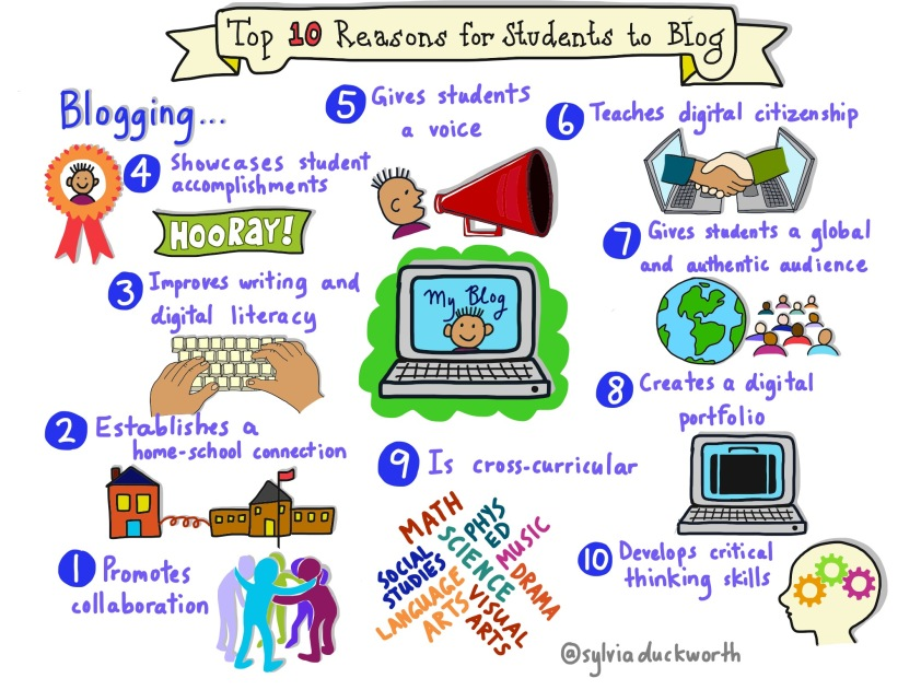 sylviaduckworth